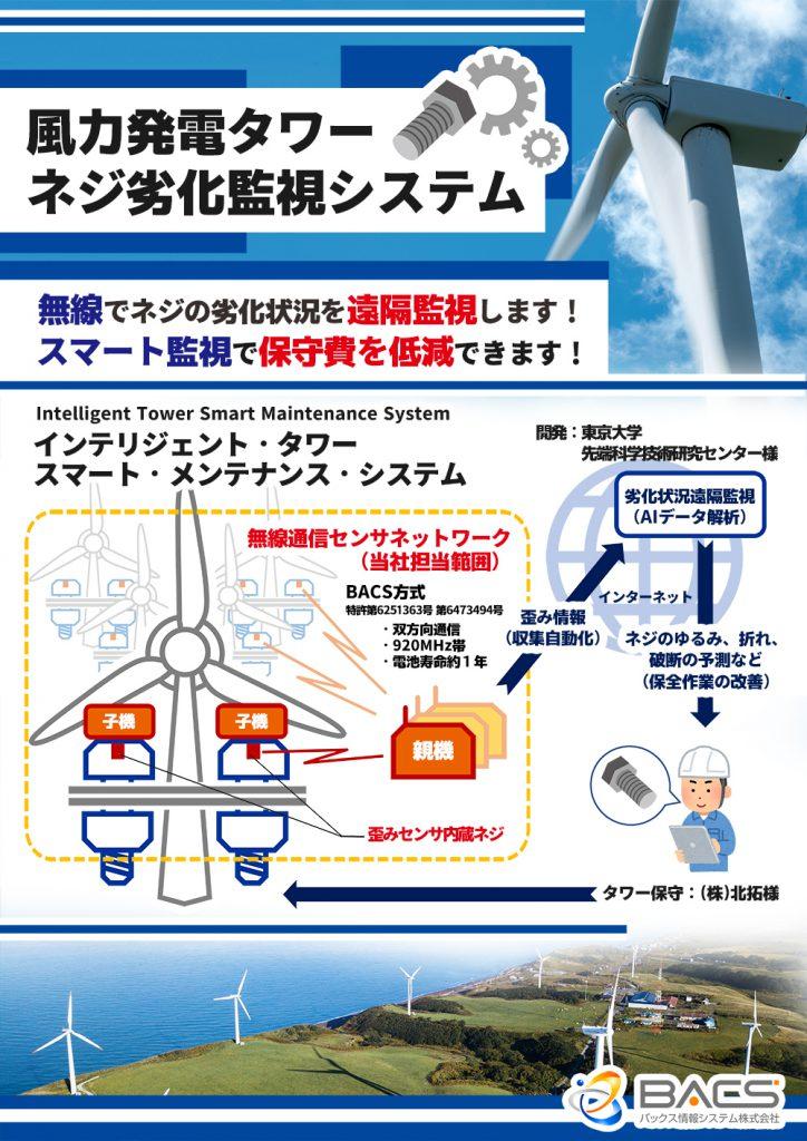 風力発電ネジ劣化監視システム