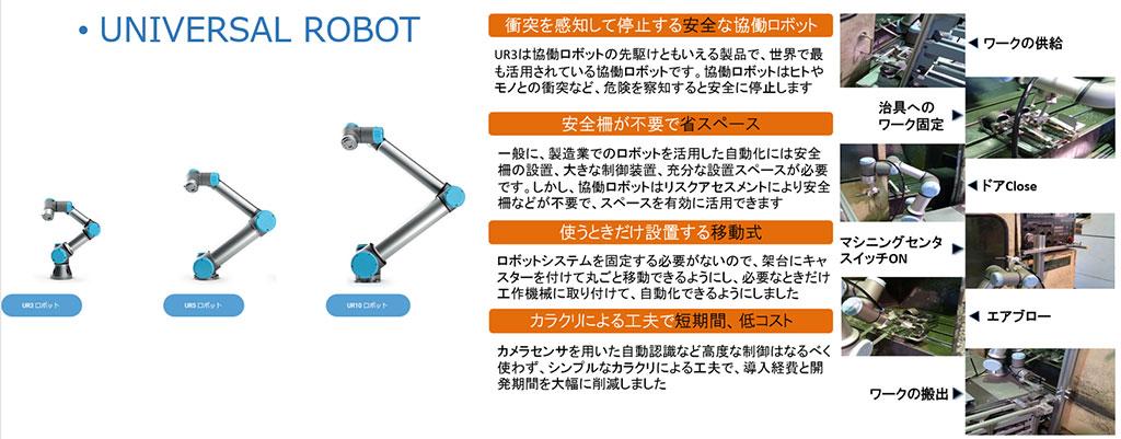 協働ロボット導入事例